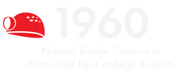 1960 Natural Bridge Caverns is discovered by 4 college students