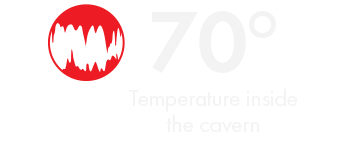 70 Degree Temperature inside the cavern